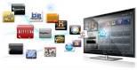 TVApps for Branded Entertainment