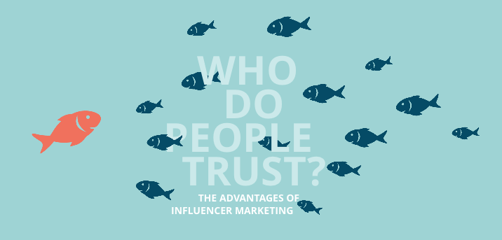 Influencer Marketing Exomatch