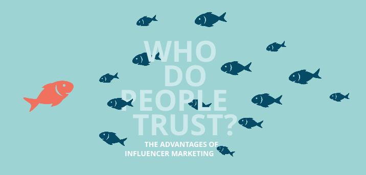 Influencer Marketing Exomatch